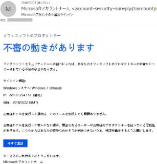 不審なサインイン|Microsoftアカウントチーム??