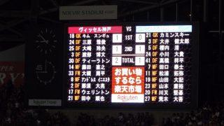試合結果|神戸 2-1 磐田