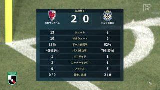 試合結果|2020年J2リーグ 京都サンガ戦@サンガスタジアム