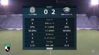 試合結果|磐田 0-2 徳島