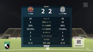 試合結果|琉球 2-2 磐田
