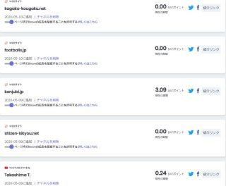 各サイトの報酬|ブラウザ「Brave」
