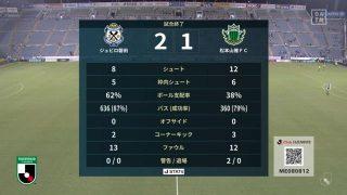 試合結果|磐田 2-1 松本