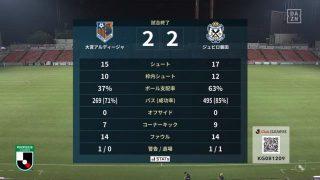 試合結果|大宮 2-2 磐田