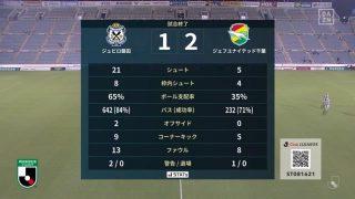 試合結果|磐田 1-2 千葉