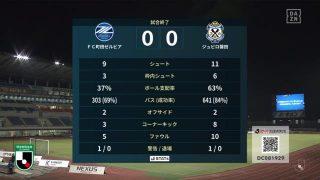 試合結果|町田 0-0 磐田