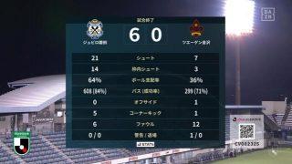 試合結果|磐田 6-0 金沢