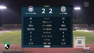 試合結果|群馬 2-2 磐田