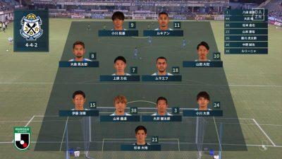 先発メンバー先発メンバー|2020年J2リーグ 第20節 栃木SC戦@ヤマハスタジアム