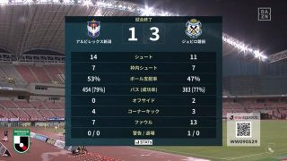 試合結果|新潟 1-3 磐田