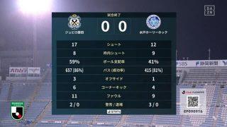 試合結果|磐田 0-0 水戸