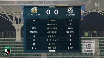 試合結果|長崎 0-0 磐田