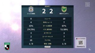 試合結果|磐田 2-2 東京V