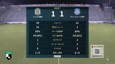 試合結果|磐田 1-1 甲府