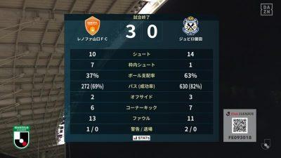 試合結果|山口 3-0 磐田