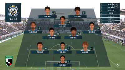 先発メンバー|2020年J2リーグ 第25節 松本山雅戦@アルウィン