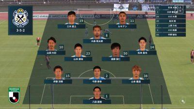 先発メンバー|2020年J2リーグ 第27節 金沢戦@石川県西部緑地公園