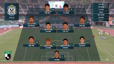 先発メンバー|2020年J2リーグ 第24節 京都サンガ戦@エコパ