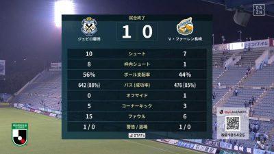 試合結果|磐田 1-0 長崎