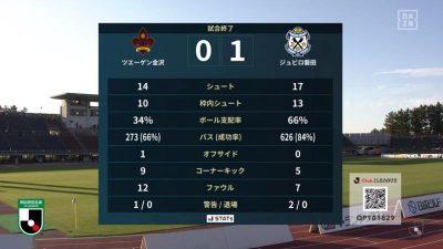 試合結果|金沢 0-1 磐田