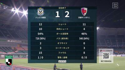 試合結果|磐田 1-2 京都