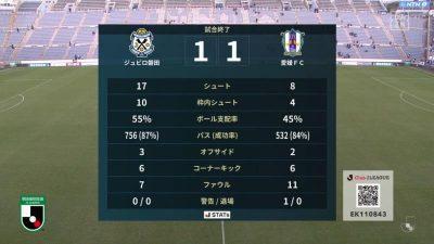 試合結果|磐田 1-1 愛媛