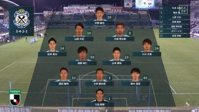 先発メンバー|2020年J2リーグ 第33節 アルビレックス新潟戦@ヤマハスタジアム(磐田)