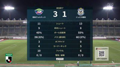 試合結果|徳島 3-1 磐田