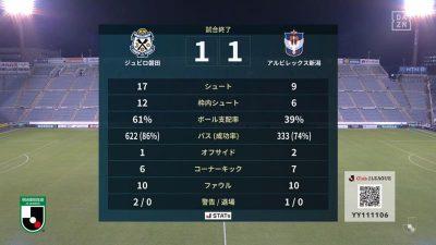 試合結果|磐田 1-1 新潟