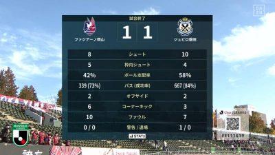 試合結果|岡山 1-1 磐田