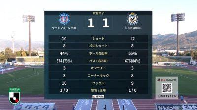 試合結果|甲府 1-1 磐田