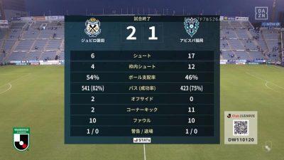 試合結果|磐田 2-1 福岡