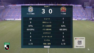 試合結果|磐田 3-0 琉球