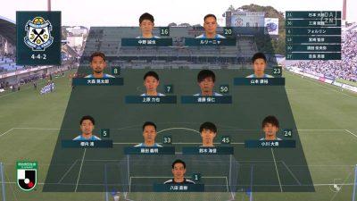 先発メンバー|2020年J2リーグ 第32節 愛媛FC戦@ヤマハスタジアム