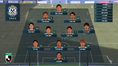先発メンバー|2020年J2リーグ 第42節 栃木SC戦@カンセキスタジアムとちぎ