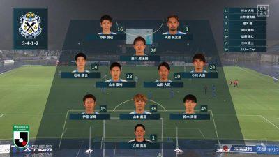 先発メンバー|2020年J2リーグ 第38節 水戸ホーリーホック戦@ケーズデンキスタジアム水戸