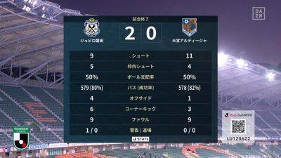 試合結果|磐田 2-0 大宮