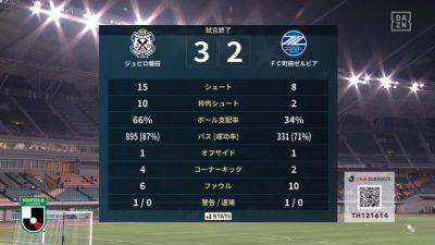 試合結果|磐田 3-2 町田