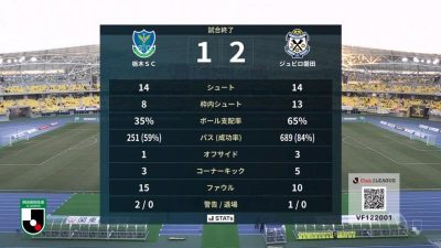 試合結果|栃木 1-2 磐田