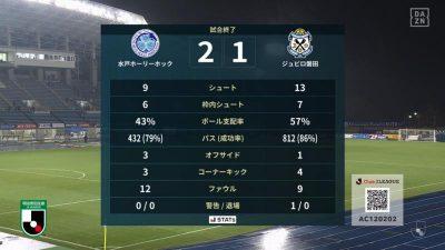 試合結果|水戸 2-1 磐田