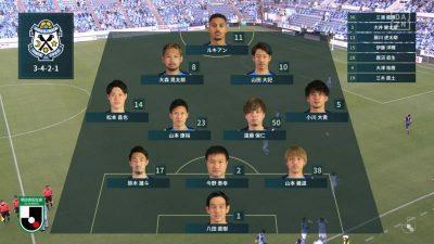 先発メンバー|2021年J2リーグ 第3節 磐田 vs. 水戸