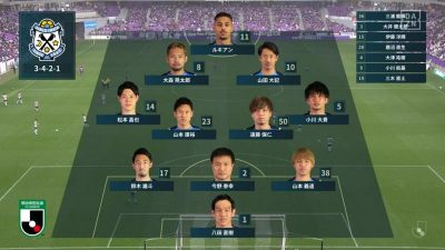 先発メンバー|2021年J2リーグ 第4節 京都 vs. 磐田