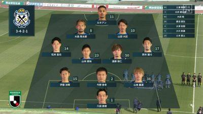 先発メンバー|2021年J2リーグ 第5節 磐田 vs. 山口