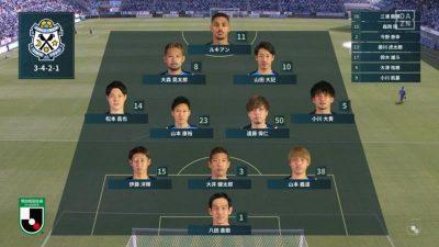 先発メンバー|2021年J2リーグ 第2節 磐田 vs. 町田