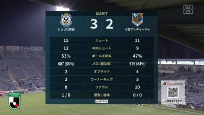試合結果|磐田 3-2 大宮