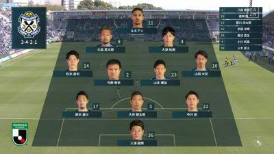 先発メンバー|2021年J2リーグ 第7節 磐田 vs. 松本