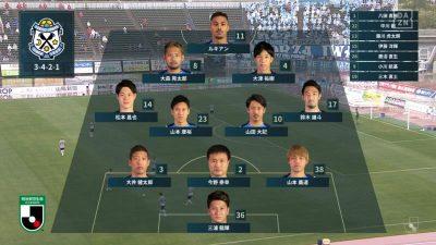 先発メンバー|2021年J2リーグ 第6節 岡山 vs. 磐田