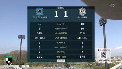 試合結果|秋田 1-1 磐田