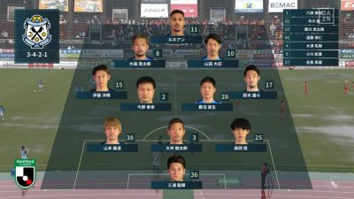 先発メンバー|2021年J2リーグ 第12節 愛媛 vs. 磐田