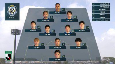 先発メンバー|2021年J2リーグ 第13節 秋田 vs. 磐田